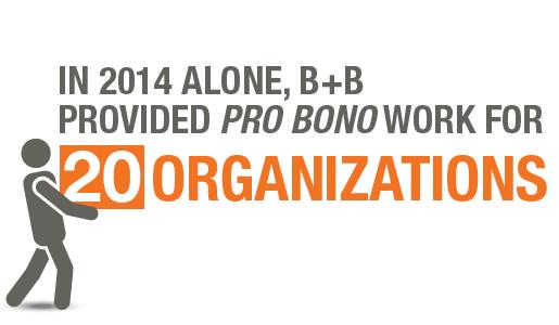 2014-pro-bono